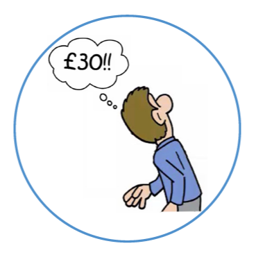 Cartoon man with thought bubble containing